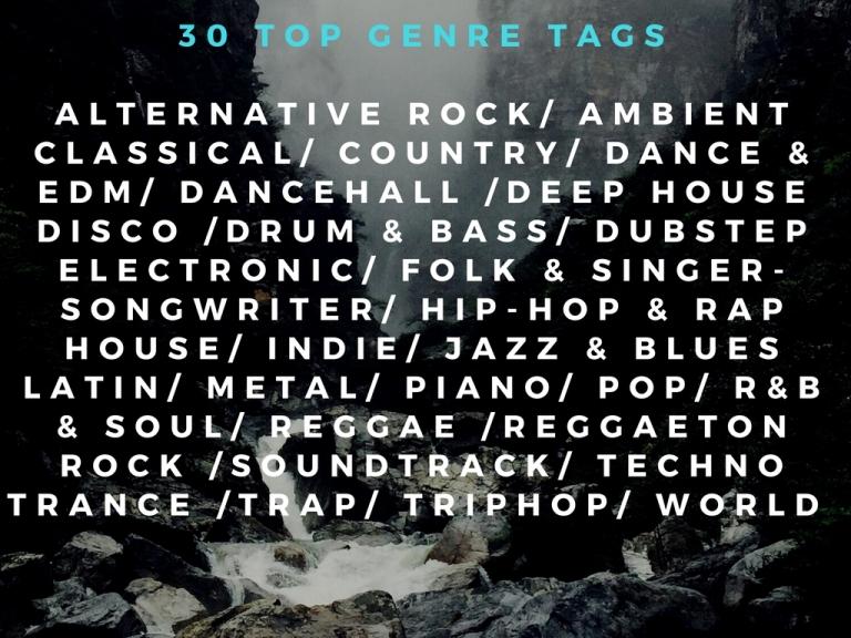 music-folksonomy-social-tagginglist.jpg